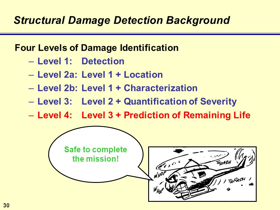 30 Structural Damage Detection Background Four Levels of Damage Identification –Level 1: Detection –Level 2a: Level 1 + Location –Level 2b: Level 1 + Characterization –Level 3:Level 2 + Quantification of Severity –Level 4: Level 3 + Prediction of Remaining Life Safe to complete the mission!