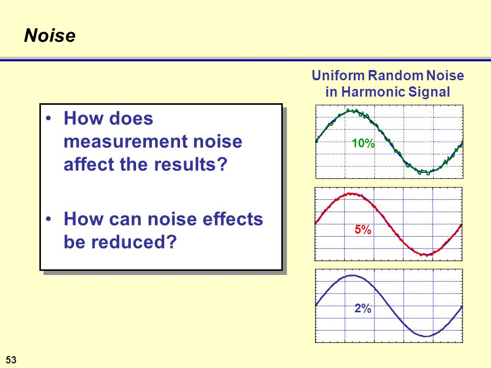 53 Noise How does measurement noise affect the results.