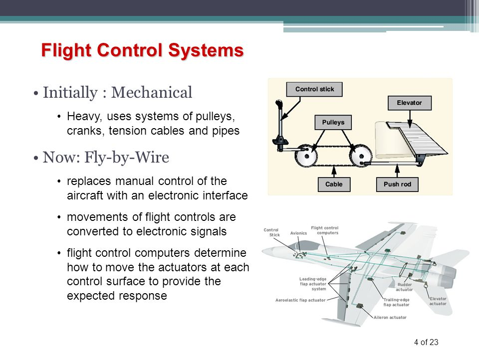 4 of 23 Flight Control Systems Initially : Mechanical Heavy, uses systems of pulleys, cranks, tension cables and pipes Now: Fly-by-Wire replaces manual control of the aircraft with an electronic interface movements of flight controls are converted to electronic signals flight control computers determine how to move the actuators at each control surface to provide the expected response