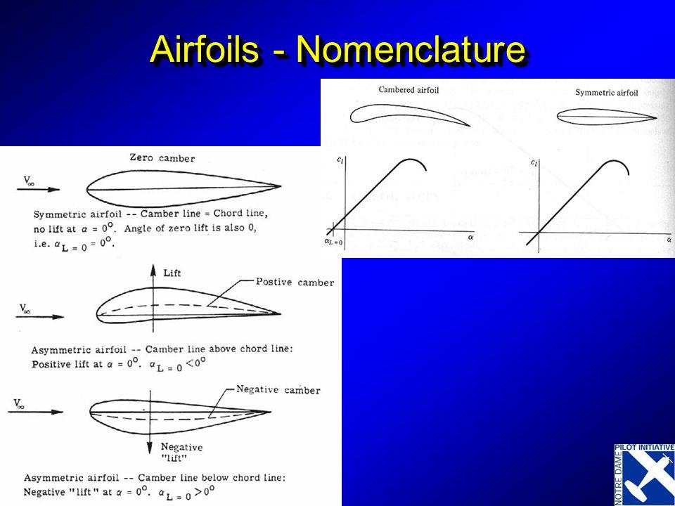 Airfoils - Nomenclature
