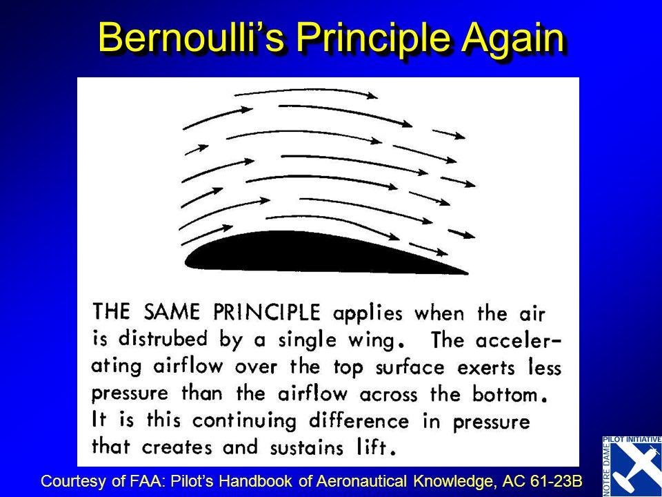 Bernoulli's Principle Again Courtesy of FAA: Pilot's Handbook of Aeronautical Knowledge, AC 61-23B