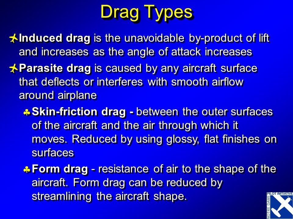 Drag Types  Induced drag is the unavoidable by-product of lift and increases as the angle of attack increases  Parasite drag is caused by any aircra