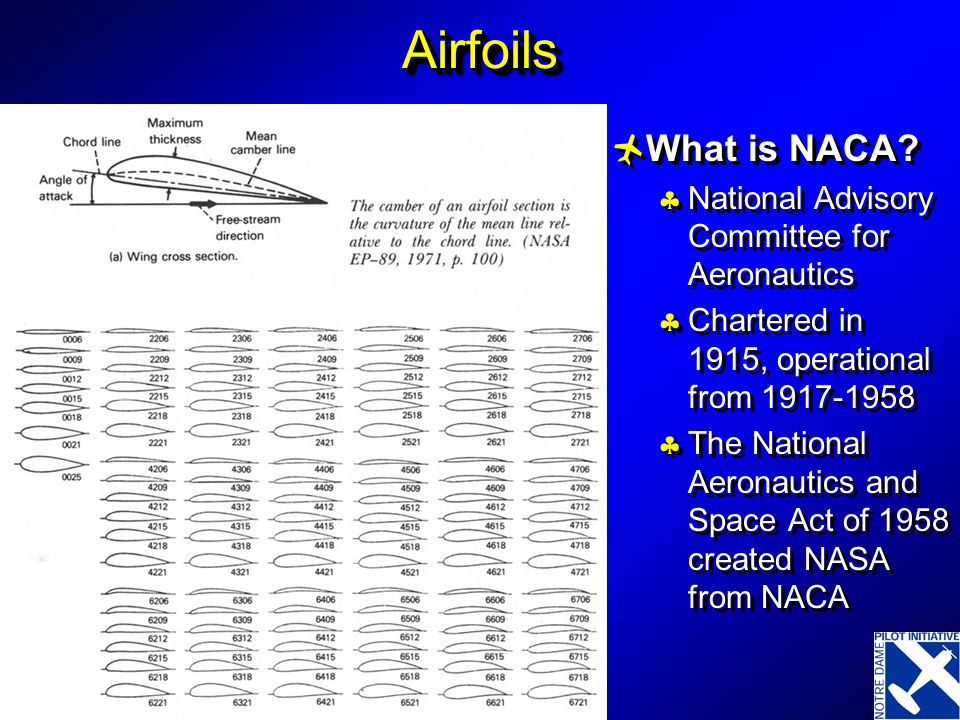 AirfoilsAirfoils  What is NACA?  National Advisory Committee for Aeronautics  Chartered in 1915, operational from 1917-1958  The National Aeronaut