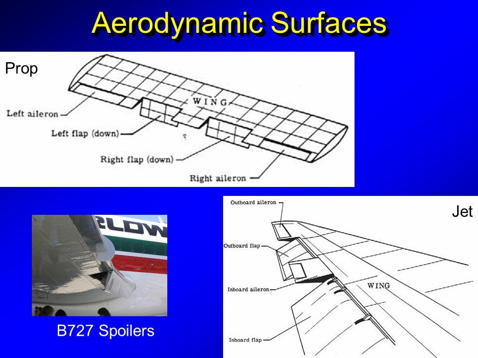 Jet Prop B727 Spoilers
