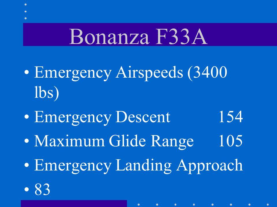 Bonanza F33A Emergency Airspeeds (3400 lbs) Emergency Descent Maximum Glide Range Emergency Landing Approach