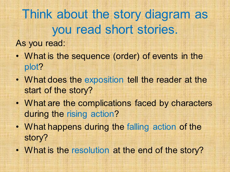 As you read: What is the sequence (order) of events in the plot? What does the exposition tell the reader at the start of the story? What are the comp