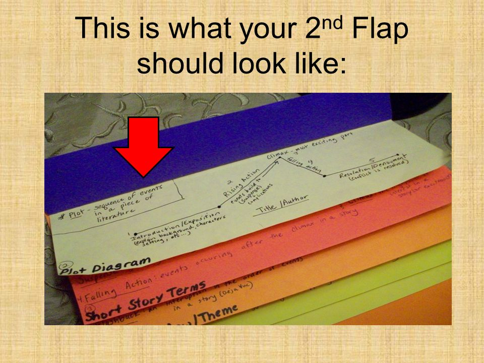 This is what your 2 nd Flap should look like: