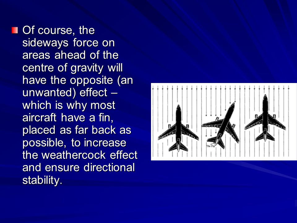 Of course, the sideways force on areas ahead of the centre of gravity will have the opposite (an unwanted) effect – which is why most aircraft have a