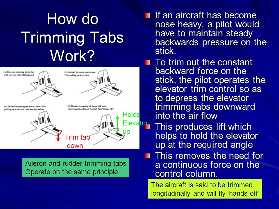 How do Trimming Tabs Work? If an aircraft has become nose heavy, a pilot would have to maintain steady backwards pressure on the stick. To trim out th