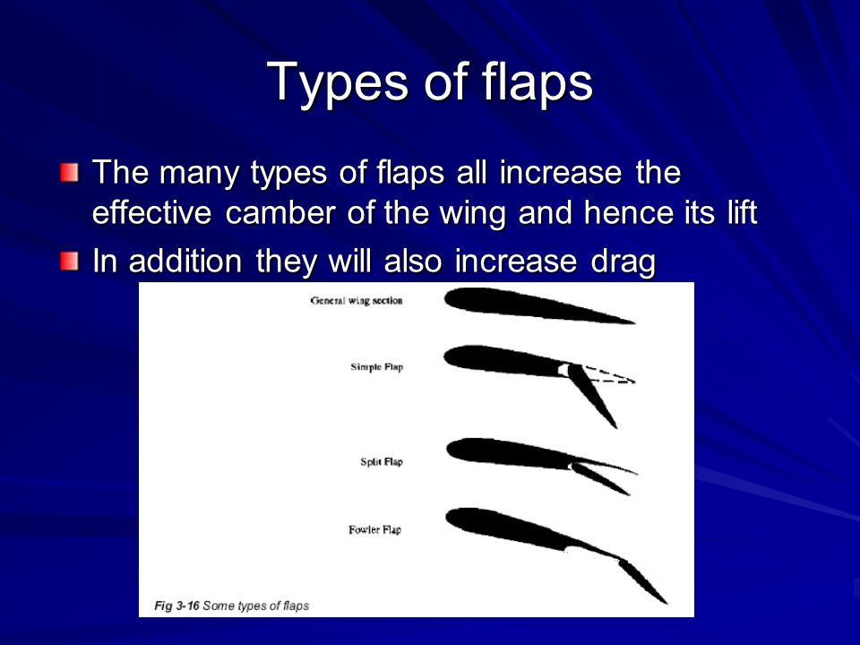 Types of flaps The many types of flaps all increase the effective camber of the wing and hence its lift In addition they will also increase drag