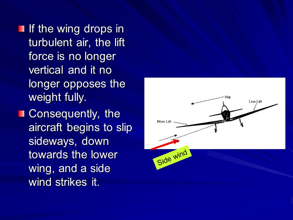 If the wing drops in turbulent air, the lift force is no longer vertical and it no longer opposes the weight fully. Consequently, the aircraft begins
