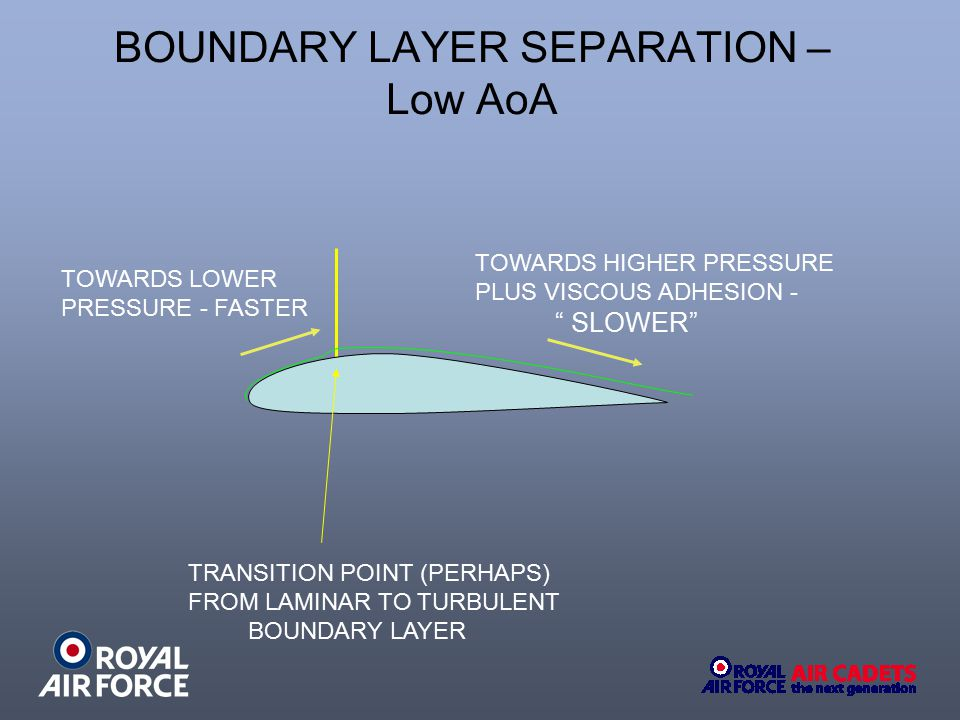 "BOUNDARY LAYER SEPARATION – Low AoA TOWARDS LOWER PRESSURE - FASTER TOWARDS HIGHER PRESSURE PLUS VISCOUS ADHESION - "" SLOWER"" TRANSITION POINT (PERHAP"