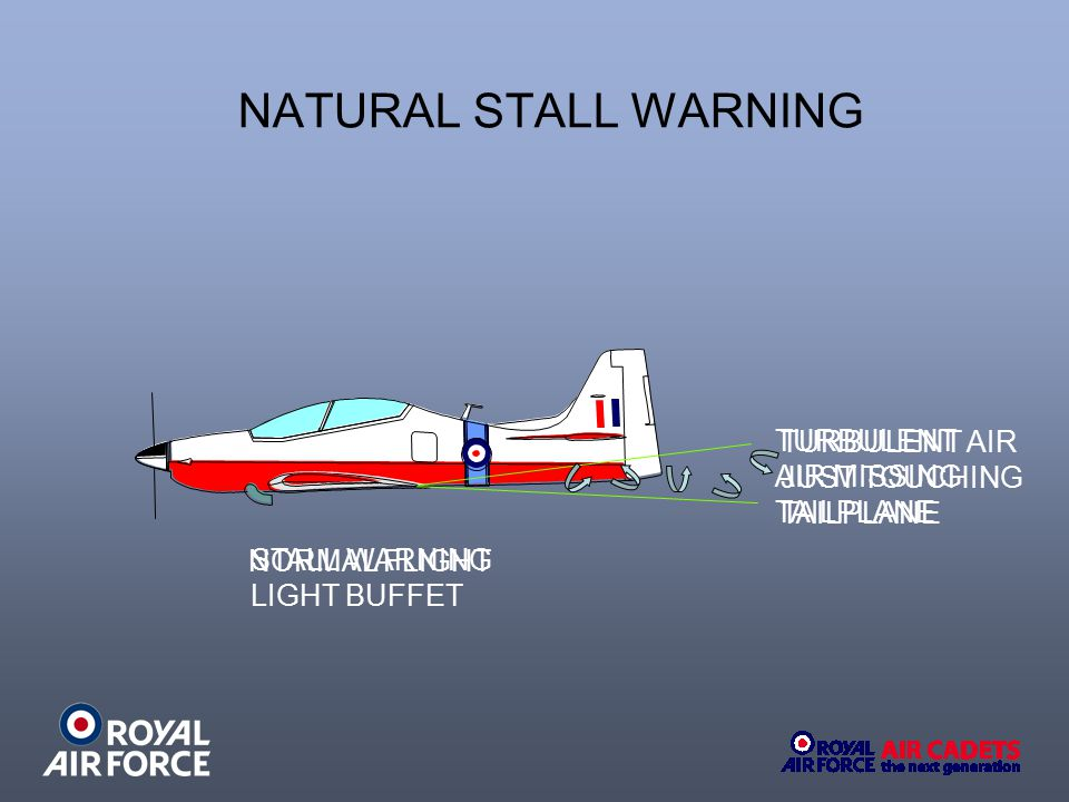 NATURAL STALL WARNING NORMAL FLIGHT TURBULENT AIR MISSING TAILPLANE TURBULENT AIR JUST TOUCHING TAILPLANE STALL WARNING LIGHT BUFFET