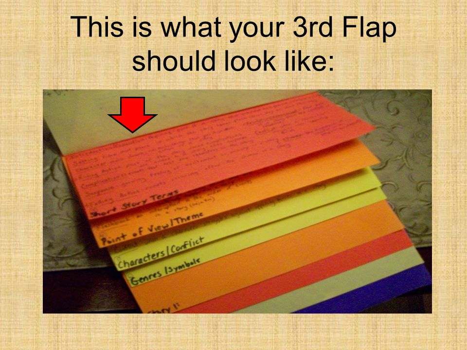 Story Elements: Flip Book Flap 4: Point of View/Theme: Tone – author's attitude towards subject Mood – how the author makes the reader feel Narrator – one telling the story Point of view – perspective from which a story is told First person – narrator tells story (part of story); uses pronouns - I, me,we