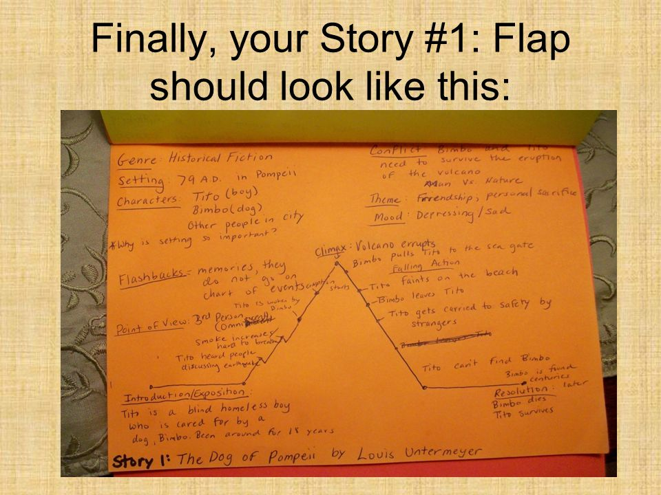 Now, complete the same process for the next 3 stories!