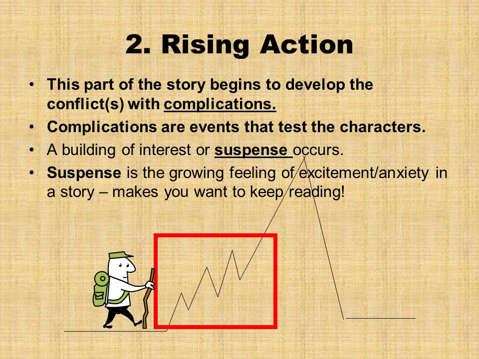 2. Rising Action This part of the story begins to develop the conflict(s) with complications. Complications are events that test the characters. A bui