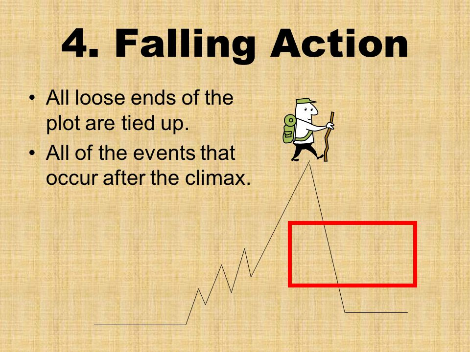 4. Falling Action All loose ends of the plot are tied up. All of the events that occur after the climax.