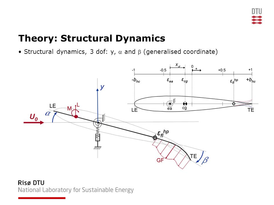 Theory: Structural Dynamics Structural dynamics, 3 dof: y,  and  (generalised coordinate)