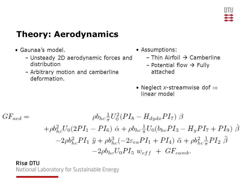 Theory: Aerodynamics Gaunaa's model.