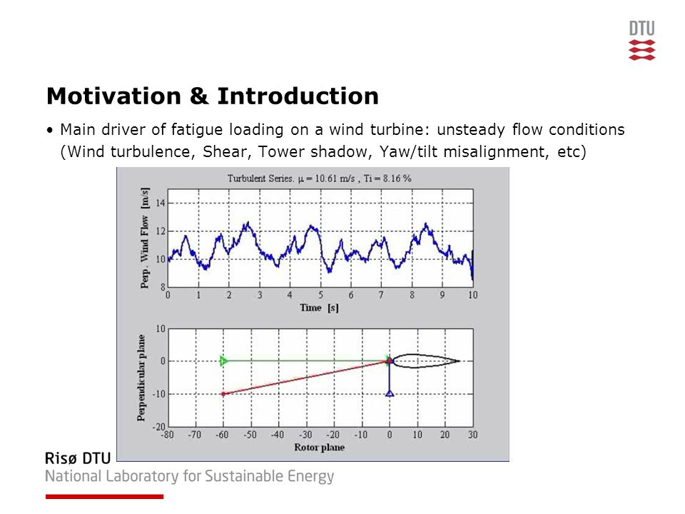 Motivation & Introduction Main driver of fatigue loading on a wind turbine: unsteady flow conditions (Wind turbulence, Shear, Tower shadow, Yaw/tilt misalignment, etc)