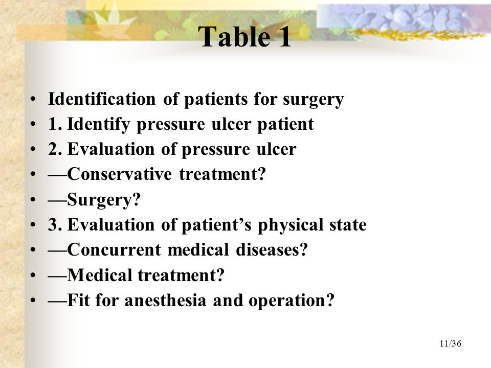 11/36 Table 1 Identification of patients for surgery 1.