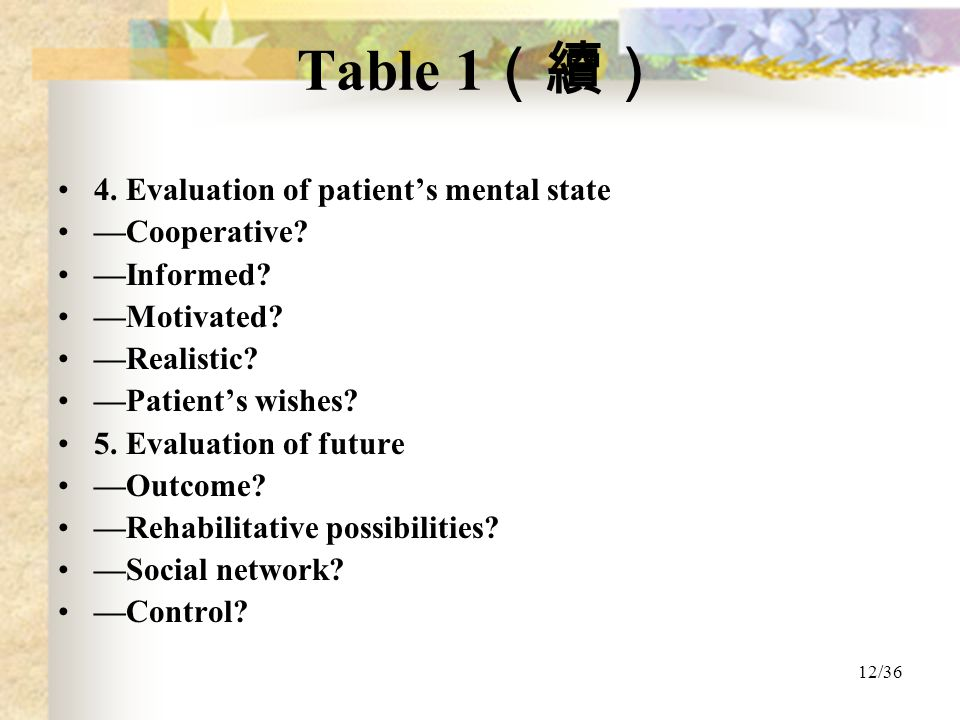 12/36 Table 1 (續) 4. Evaluation of patient's mental state —Cooperative.