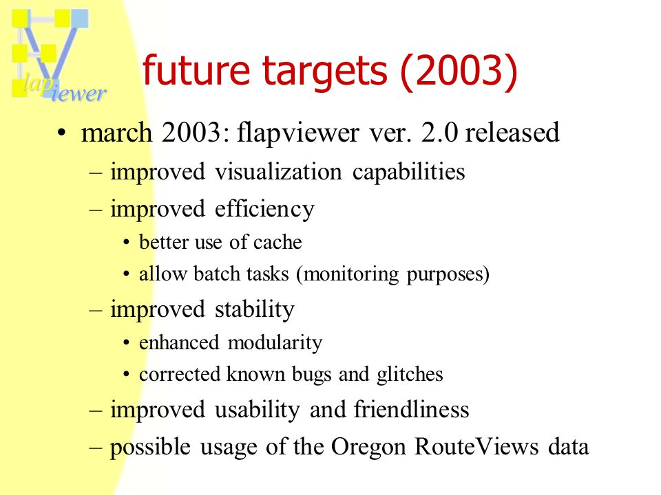 lap iewer future targets (2003) march 2003: flapviewer ver.