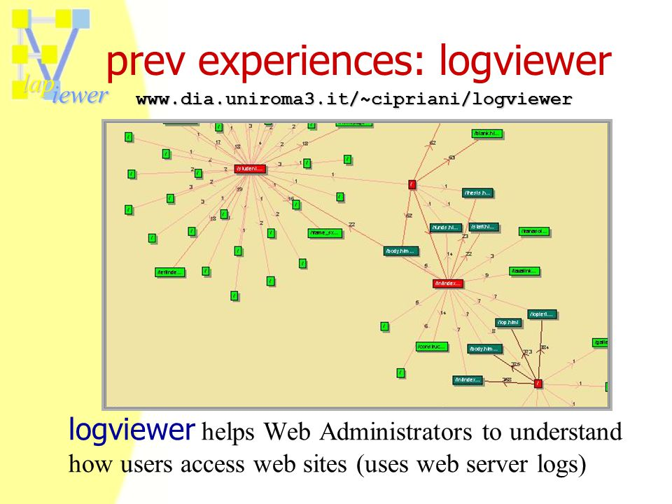 lap iewer prev experiences: logviewer logviewer helps Web Administrators to understand how users access web sites (uses web server logs) www.dia.uniroma3.it/~cipriani/logviewer