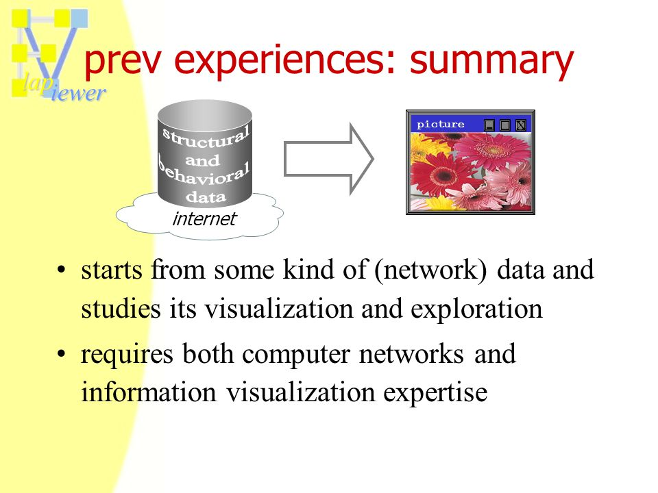 lap iewer prev experiences: summary starts from some kind of (network) data and studies its visualization and exploration requires both computer netwo