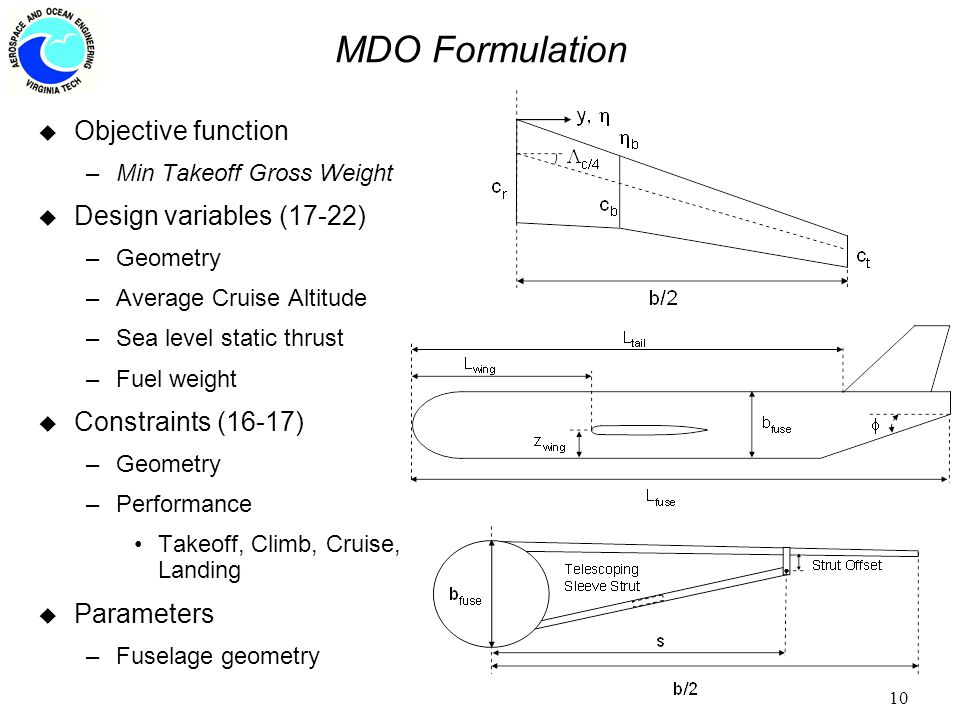 10 MDO Formulation u Objective function –Min Takeoff Gross Weight u Design variables (17-22) –Geometry –Average Cruise Altitude –Sea level static thrust –Fuel weight u Constraints (16-17) –Geometry –Performance Takeoff, Climb, Cruise, Landing u Parameters –Fuselage geometry
