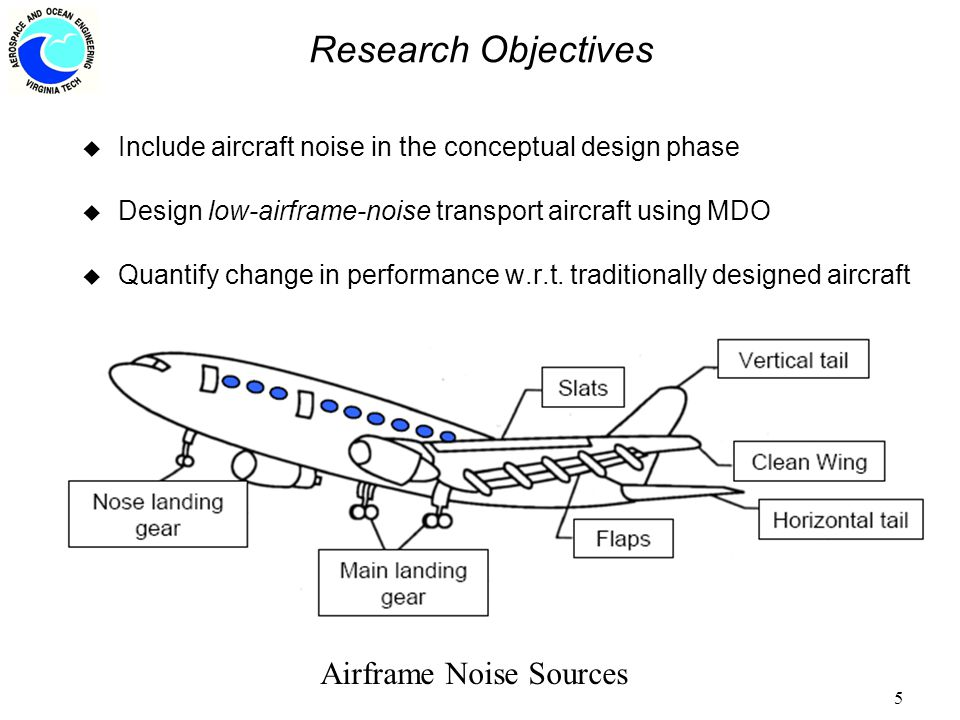 5 Research Objectives u Include aircraft noise in the conceptual design phase u Design low-airframe-noise transport aircraft using MDO u Quantify change in performance w.r.t.