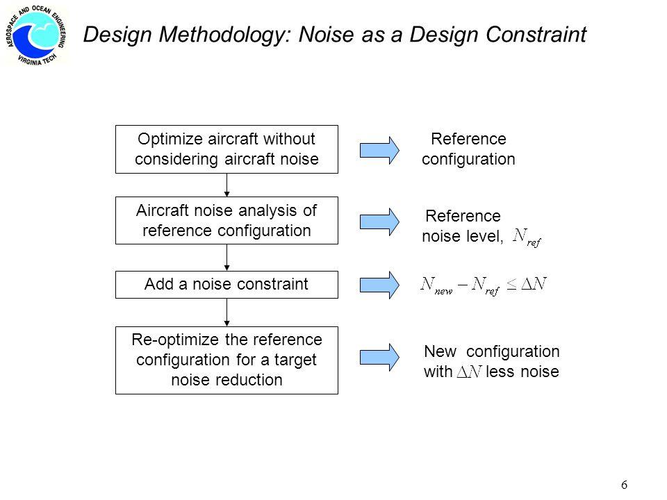 17 Study 2: TE flap noise reduction