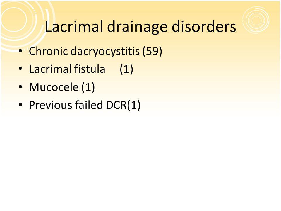 Lacrimal drainage disorders Chronic dacryocystitis (59) Lacrimal fistula (1) Mucocele (1) Previous failed DCR(1)