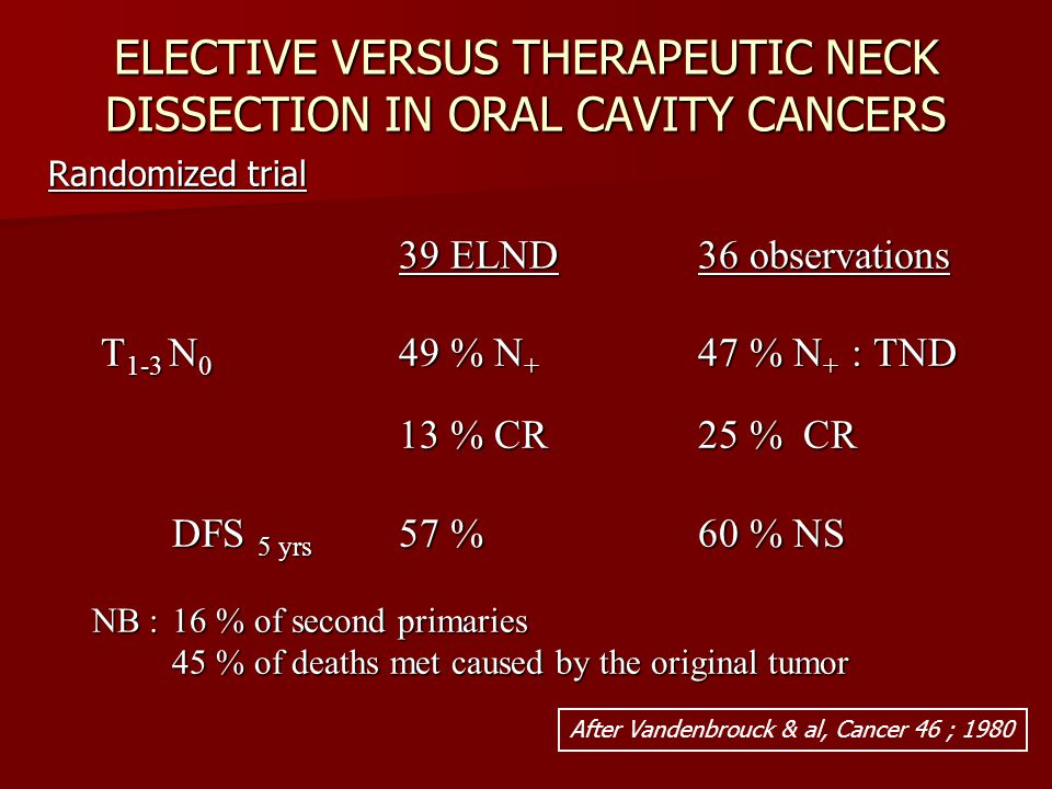ELECTIVE VERSUS THERAPEUTIC NECK DISSECTION IN ORAL CAVITY CANCERS Randomized trial 39 ELND36 observations T 1-3 N 0 49 % N + 47 % N + : TND 13 % CR25
