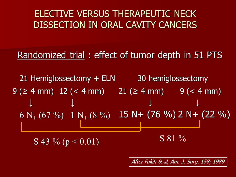 ELECTIVE VERSUS THERAPEUTIC NECK DISSECTION IN ORAL CAVITY CANCERS Randomized trial : effect of tumor depth in 51 PTS 21 Hemiglossectomy + ELN30 hemig