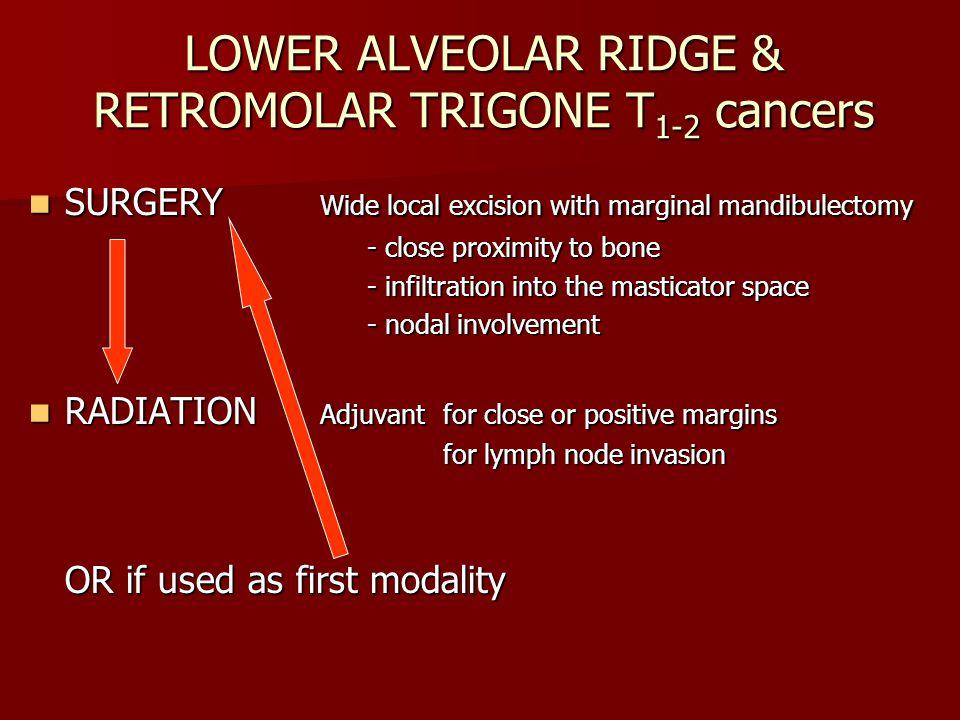 LOWER ALVEOLAR RIDGE & RETROMOLAR TRIGONE T 1-2 cancers SURGERY Wide local excision with marginal mandibulectomy SURGERY Wide local excision with marg