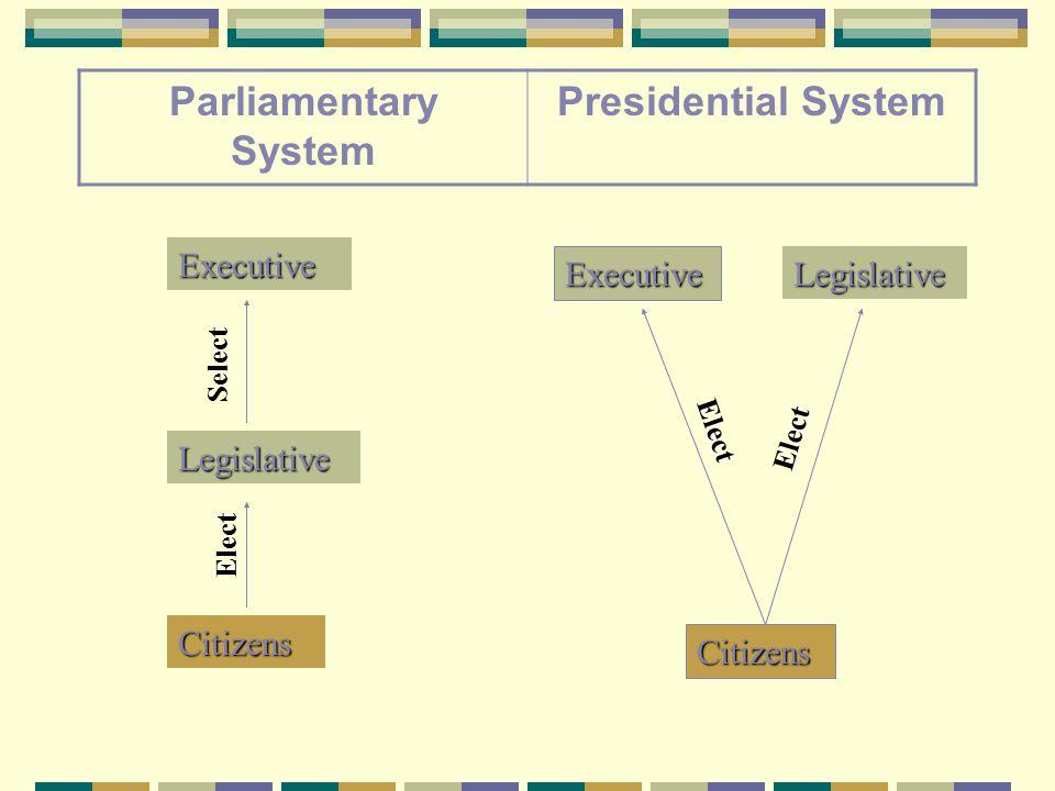 Parliamentary v.