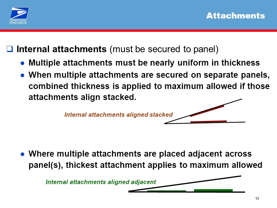 19 Attachments  Internal attachments (must be secured to panel) ●Multiple attachments must be nearly uniform in thickness ●When multiple attachments