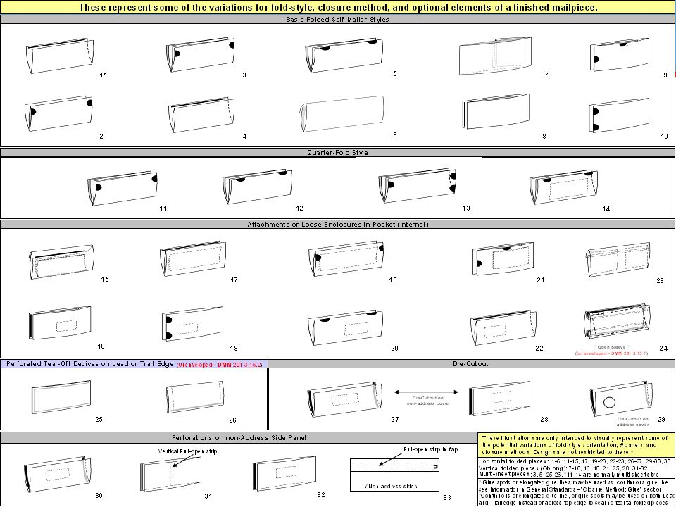30 Representative Illustrations of Designs