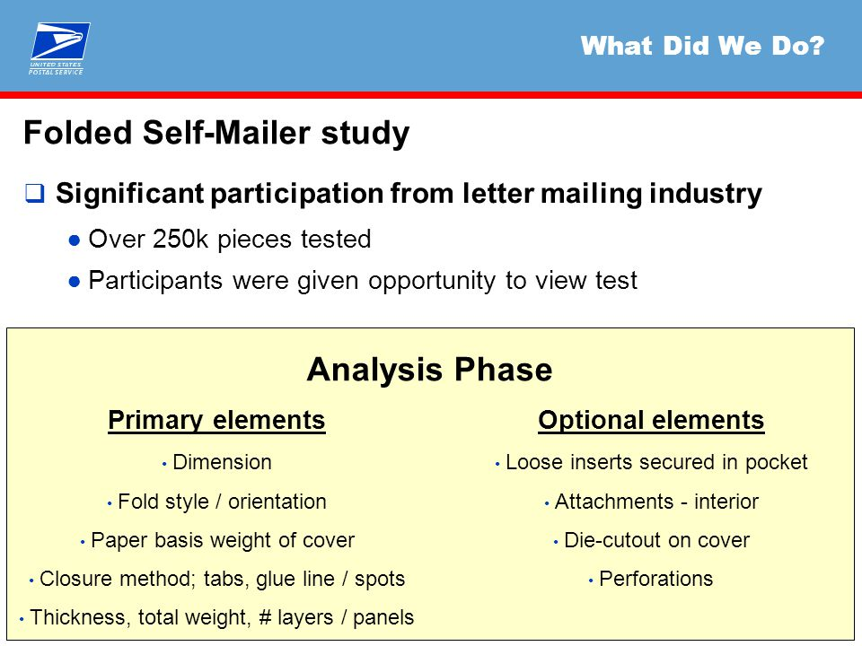 5 What Did We Do?  Significant participation from letter mailing industry ●Over 250k pieces tested ●Participants were given opportunity to view test