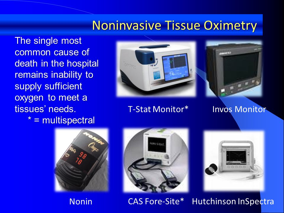 T-Stat Monitor*Invos Monitor CAS Fore-Site*Hutchinson InSpectra Noninvasive Tissue Oximetry The single most common cause of death in the hospital remains inability to supply sufficient oxygen to meet a tissues' needs.