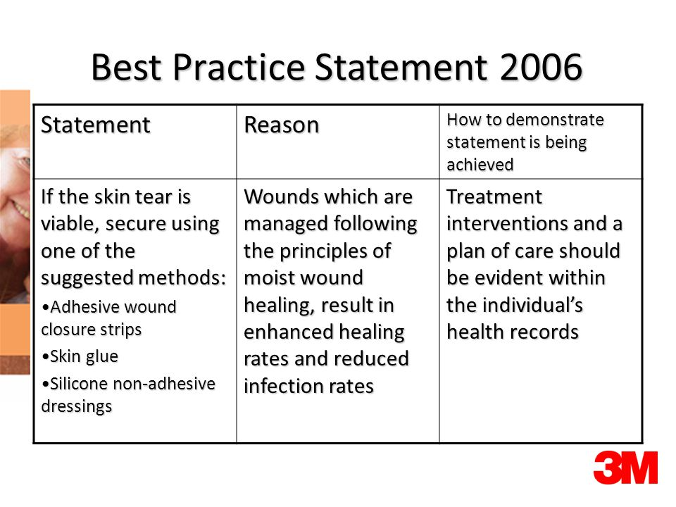 Best Practice Statement 2006 StatementReason How to demonstrate statement is being achieved If the skin tear is viable, secure using one of the suggested methods: Adhesive wound closure stripsAdhesive wound closure strips Skin glueSkin glue Silicone non-adhesive dressingsSilicone non-adhesive dressings Wounds which are managed following the principles of moist wound healing, result in enhanced healing rates and reduced infection rates Treatment interventions and a plan of care should be evident within the individual's health records