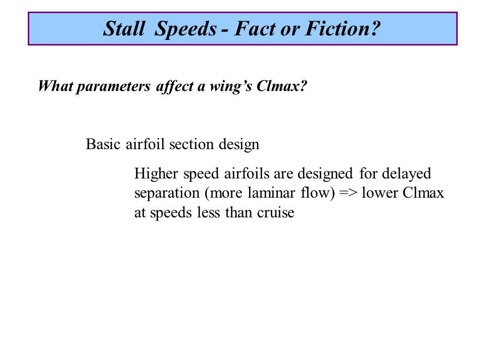 AirplaneBeaverBeaverZodiac ModelCH 601 HD HP450450 light80 Gross Weight510035001050 (under) Stall Speed455044 Max.