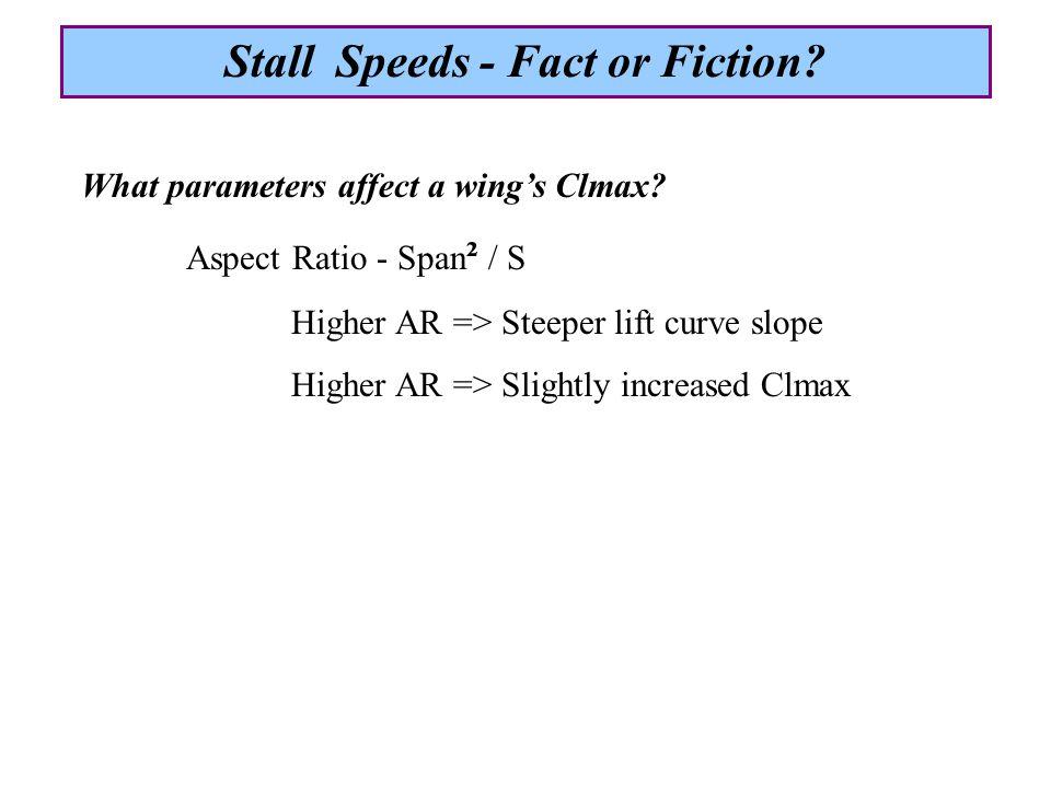 AirplaneGlasairGlasairVan s ModelIII short CAFE III long CAFE RV-7 HP300300180 Gross Weight240025001800 Stall Speed807458 Max.
