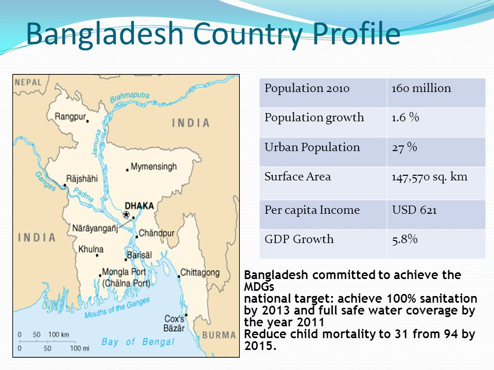 Bangladesh Country Profile Population 2010160 million Population growth1.6 % Urban Population27 % Surface Area147,570 sq.