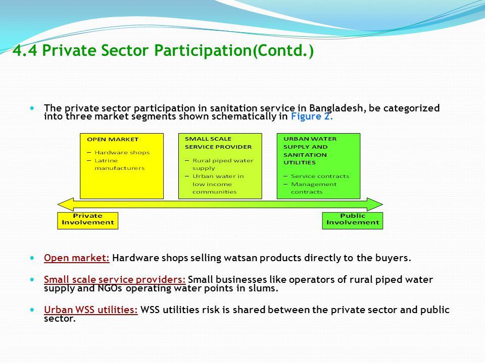 4.4 Private Sector Participation(Contd.) The private sector participation in sanitation service in Bangladesh, be categorized into three market segments shown schematically in Figure 2.