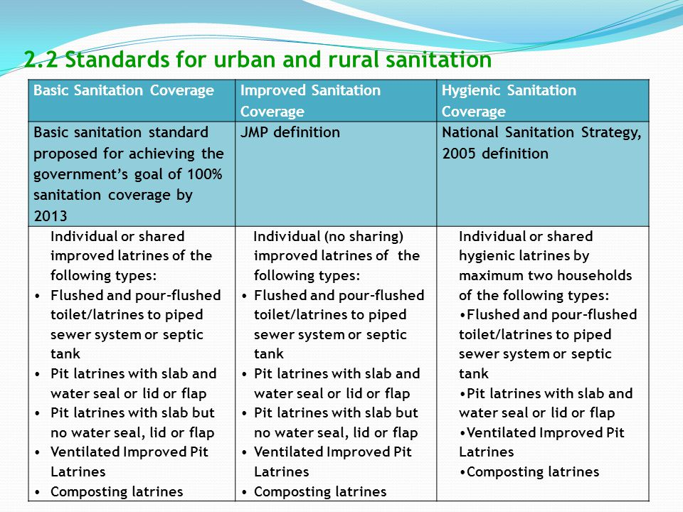 Table 1: Definitions of different types of sanitation Basic Sanitation Coverage Improved Sanitation Coverage Hygienic Sanitation Coverage Basic sanita