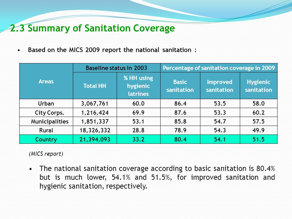 The comparison of sanitation coverage between 2003 and 2009 is more visible in Figure 1.