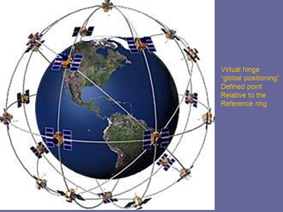 "Virtual hinge ""global positioning"" Defined point Relative to the Reference ring"
