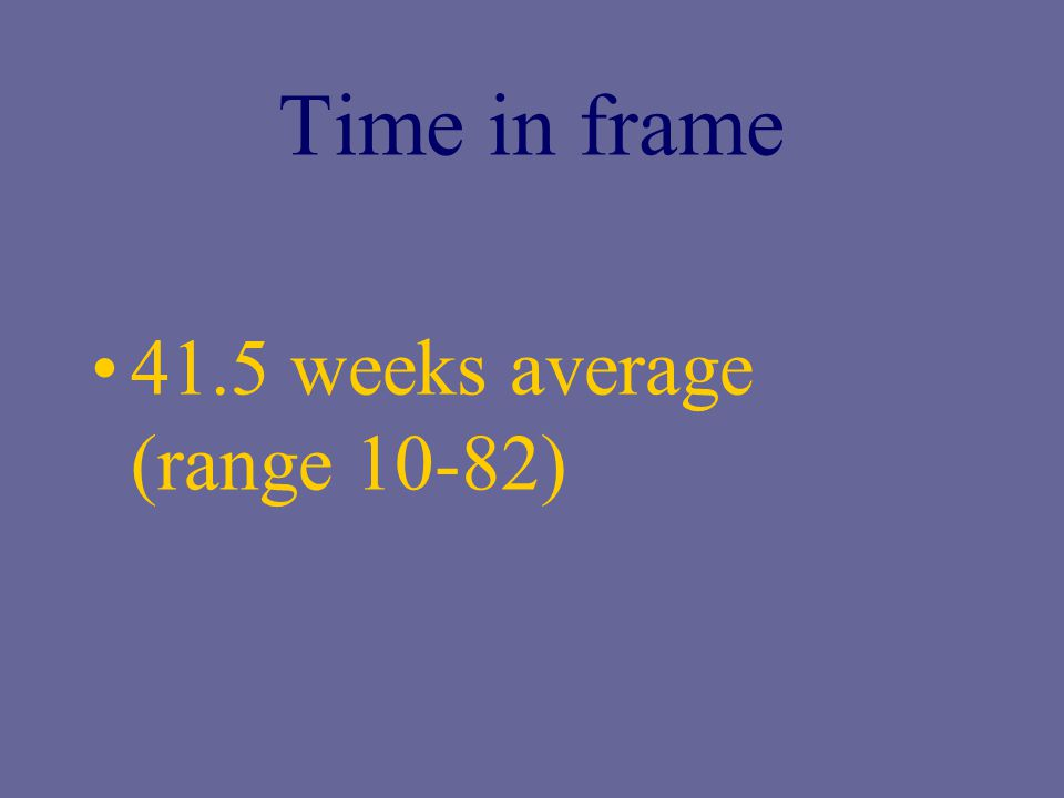 Time in frame 41.5 weeks average (range 10-82)